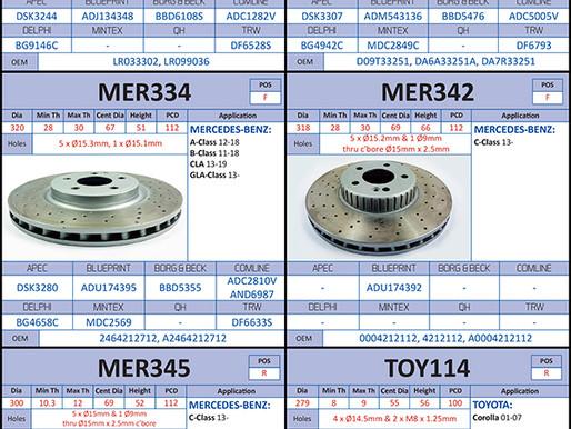 New to Range; Brake Discs (April 2021)