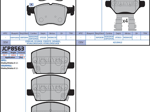 New to Range; Brake Pads (March 2021)