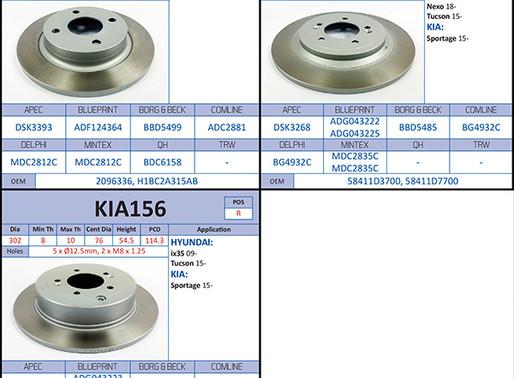 New to Range; Brake Discs (October 2020)