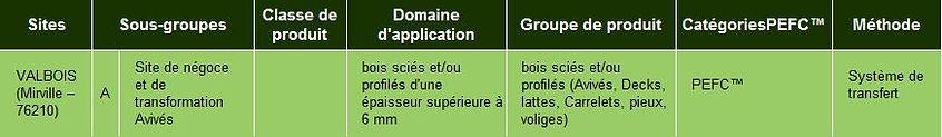 www.valbois.fr | Ouvrages et aménagements extérieurs bois et métal (Passerelle et Ponton)