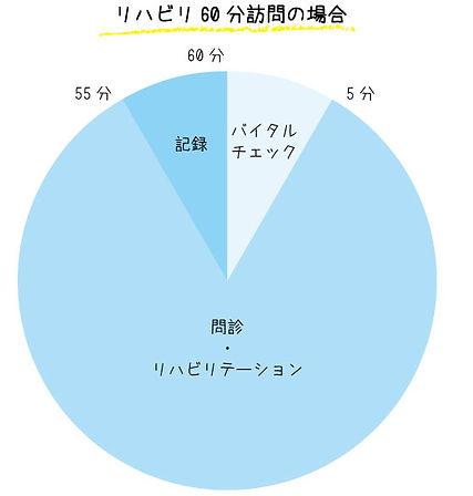 60分時間割(リハ).jpg