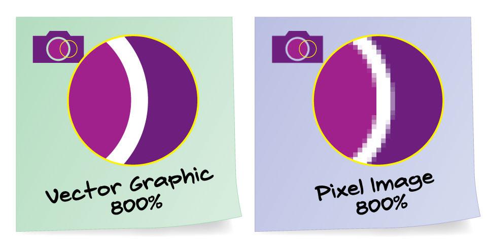 Branding Logo Design Perth Graphics The Vision Group