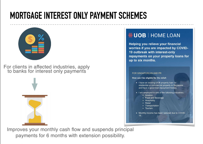 mortgage interest only payment schemes