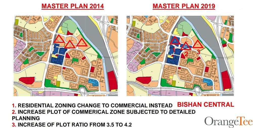 masterplan 2019