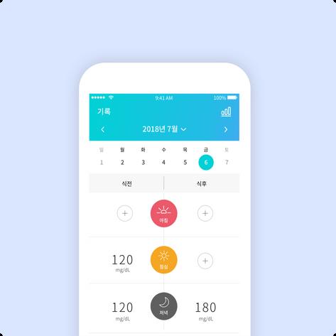 Diabete Self-Management App