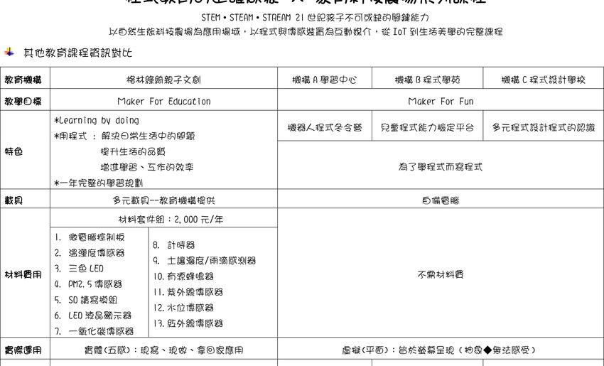 20171125家有科技農場系列課程簡介_Final (1)-2.jpg