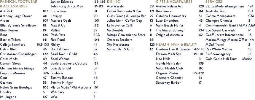 store-directory-list_20180621.jpg