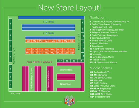 Graphic showing The Clackamas Bookshelf store layout