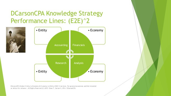 DCarsonCPA on CFO / Advisory Lines