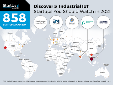 Soltell among the top Industrial IoT startups to watch in 2021