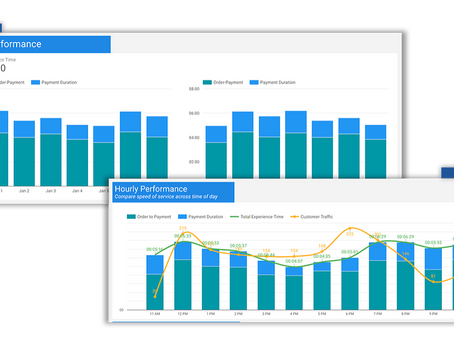 Increase customer throughput with automated speed optimization