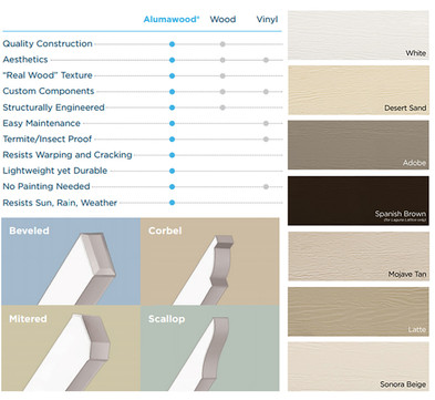 Available styles and colors for your new Pergola