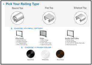 Railing Introduction