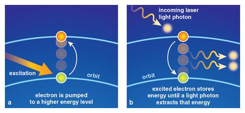 The laser patent's basic idea