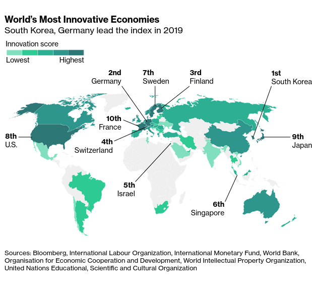 Innovative economies - Bloomberg