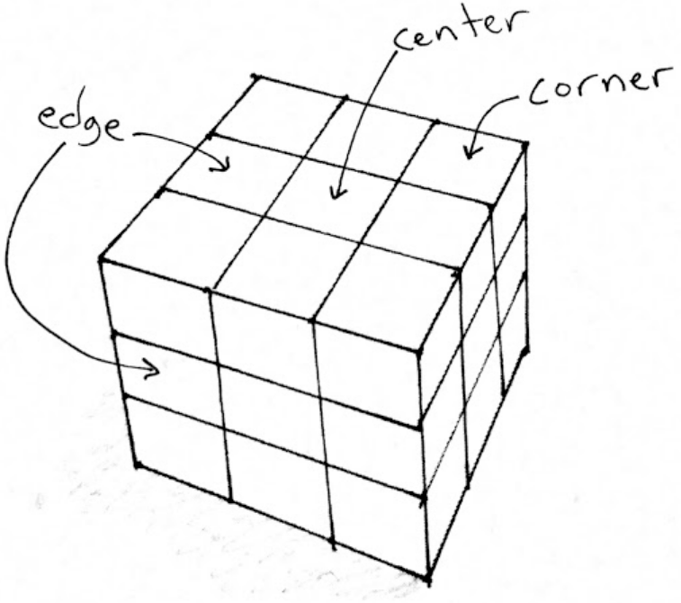 Rubik's Patents  - הפטנטים של רוביק