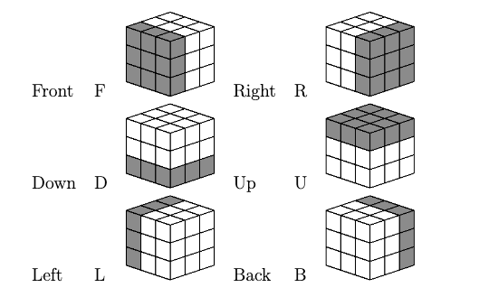 Patented Moves of the Patented Rubik's Cube - הפטנט של רוביק