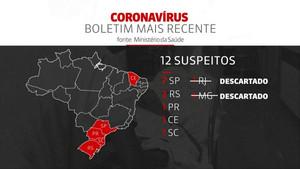 Coronavírus, o que sabemos até agora?