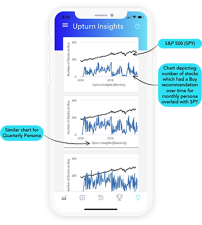 Upturn_insights.png