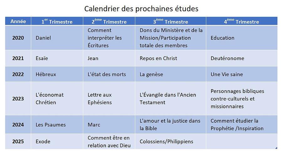 calendrier futures EDS.JPG