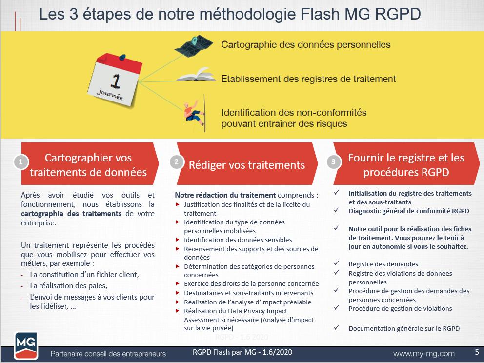 etapes-rgpd.PNG
