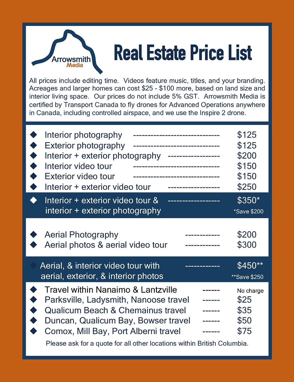 Arrowsmith Aerial Photography Prices   Real Estate