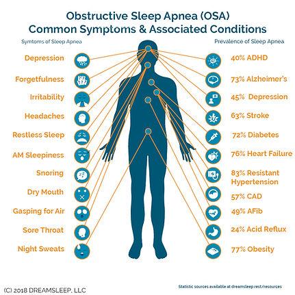 Common_Symptoms_and_Commorbidities.jpg