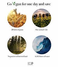 Go vegan for 1 day v2.jpg