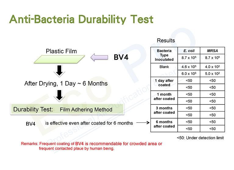 Main-消毒抗菌-5-test-Anti-Bacteria-Durabilit