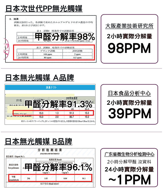 日本次世代除甲醛產品compare.jpg