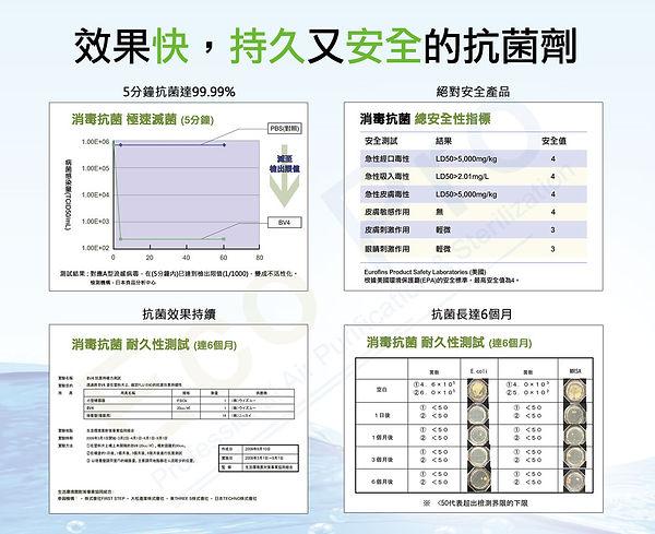 消毒殺菌 Catalog (9).jpg