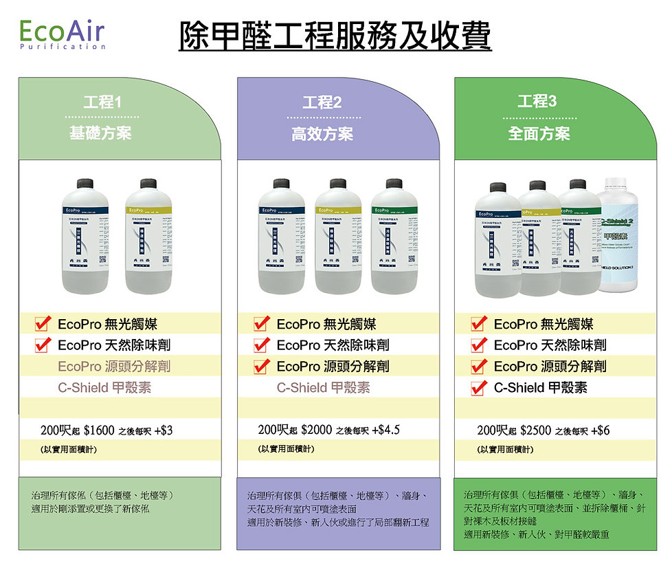 Attachment 1-EcoAir-VOC-Removal-Price.jpg