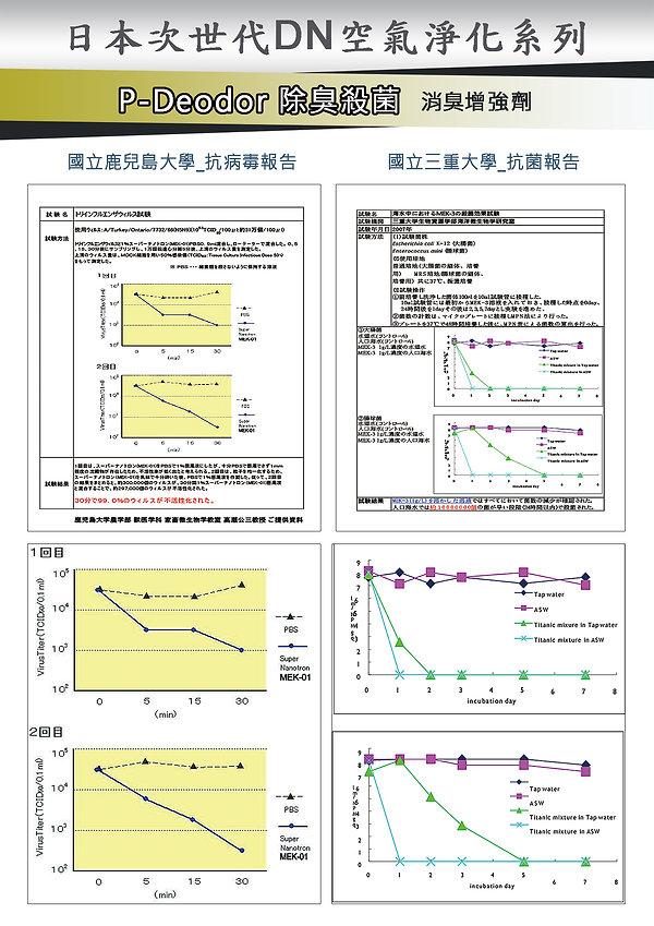 日本次世代PD消臭劑-殺菌証書.jpg