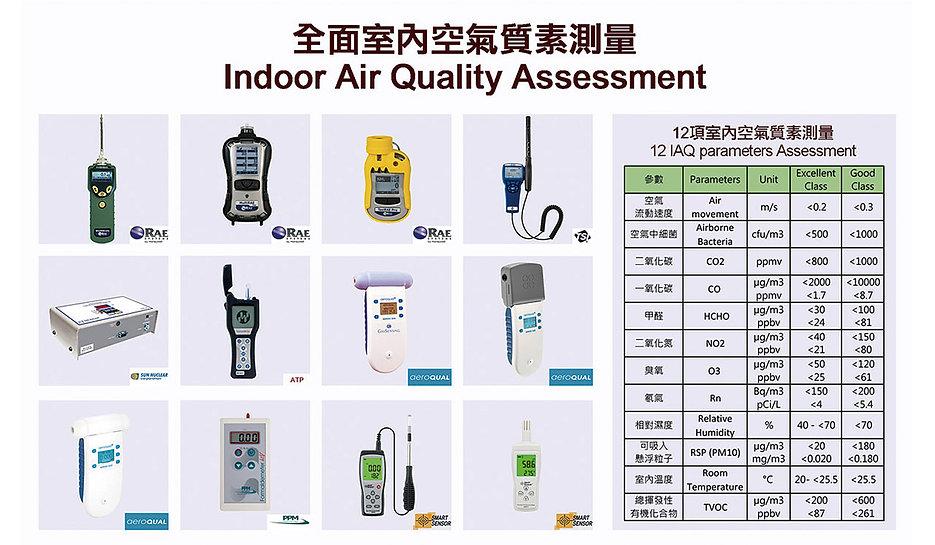 IAQ空氣檢測-12-Items.jpg