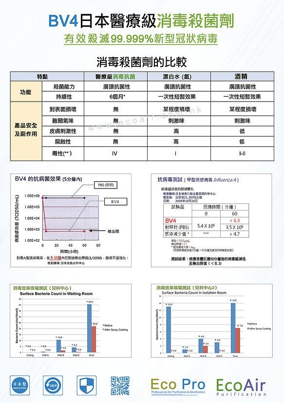 Ecoair-日本BV4長效消毒殺菌-3-catalog-9-1000.jpg