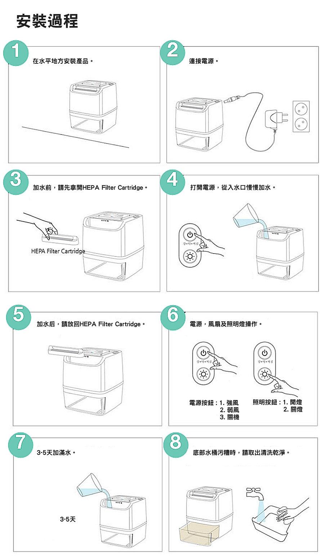 Main-中型水洗-square-sub4.jpg