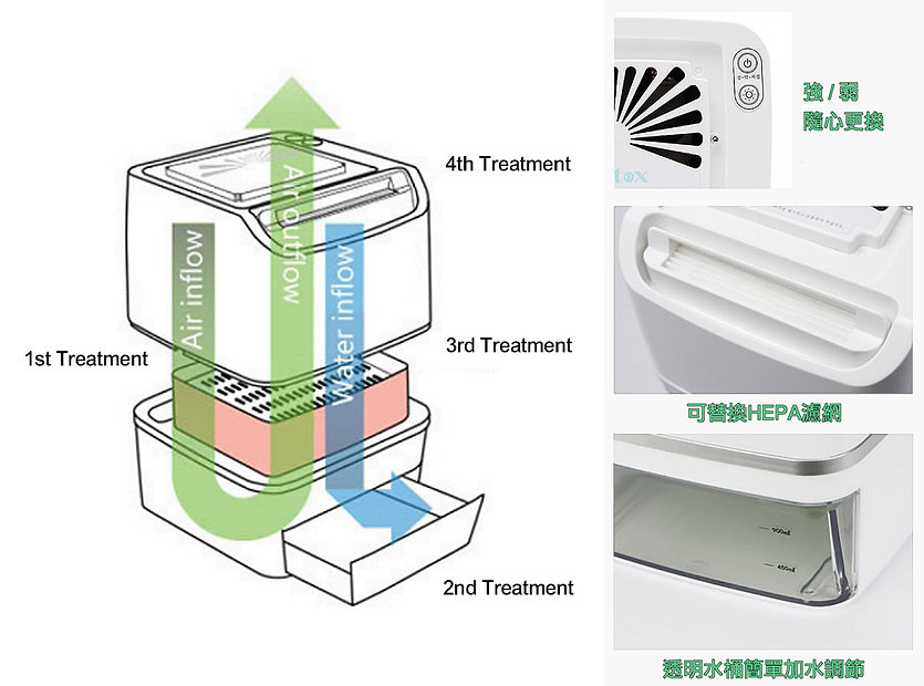 Main-中型水洗-square-sub3.jpg