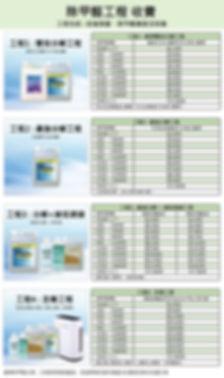 Envirosafe-price-工程-4種.jpg