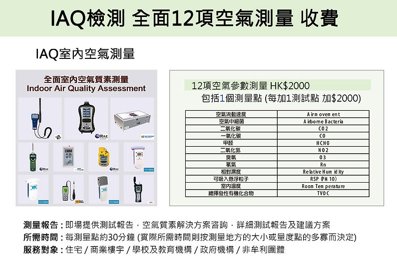 Envirosafe-price-IAQ-test-all-12-paramet