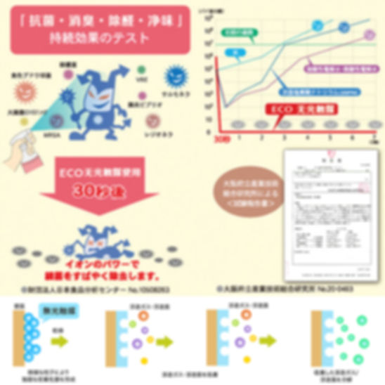 VOC-photocatalyst.jpg