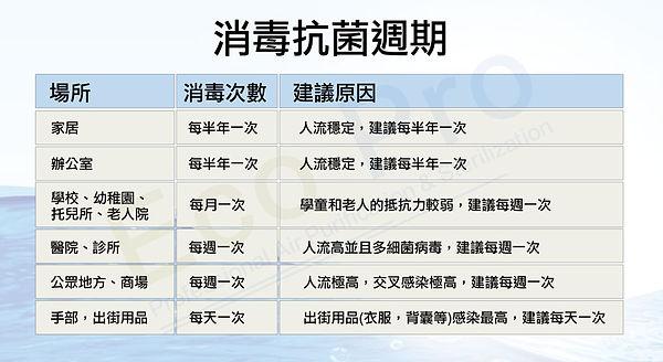 消毒殺菌 Catalog (8).jpg