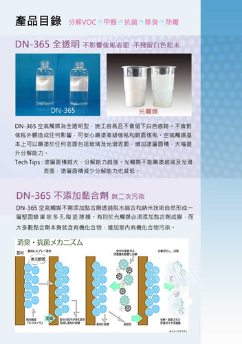 DN-365-空氣觸媒Catalog-4.jpg