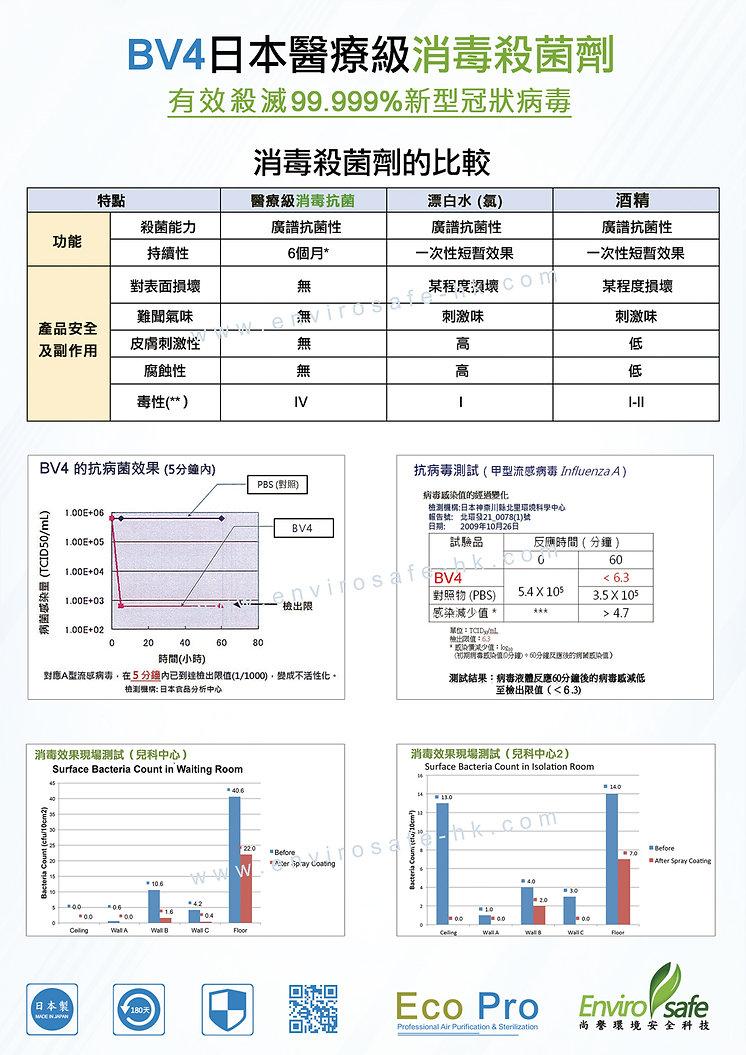 日本BV4長效消毒殺菌-3-catalog-9.jpg