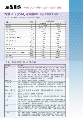 DN-365-空氣觸媒Catalog-11.jpg