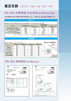 DN-365-空氣觸媒Catalog-6.jpg