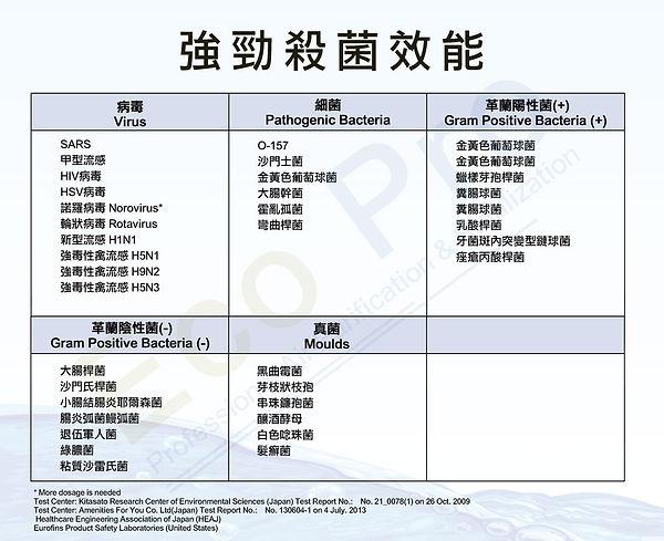 消毒殺菌 Catalog (3).jpg