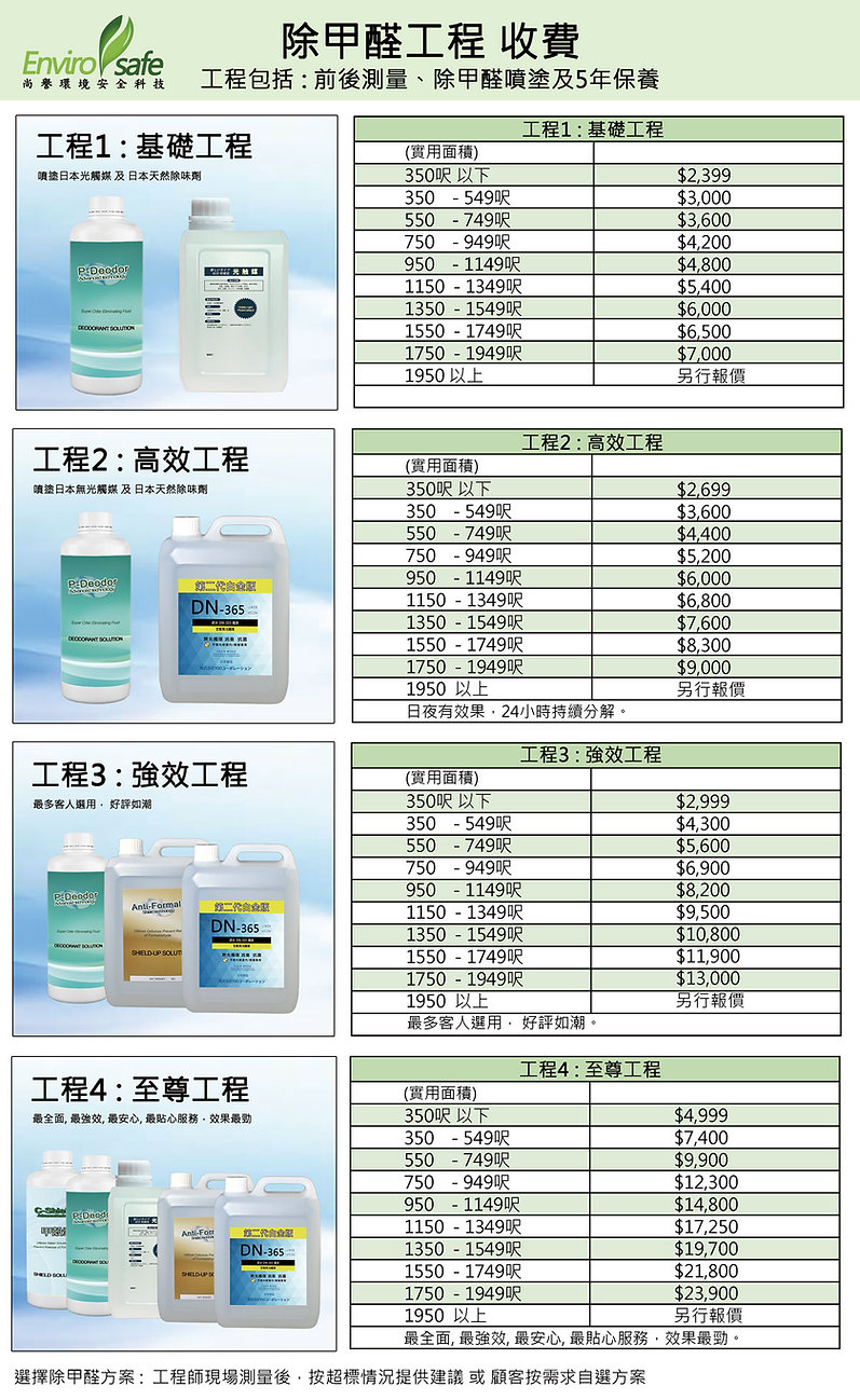 Envirosafe-price-List.jpg
