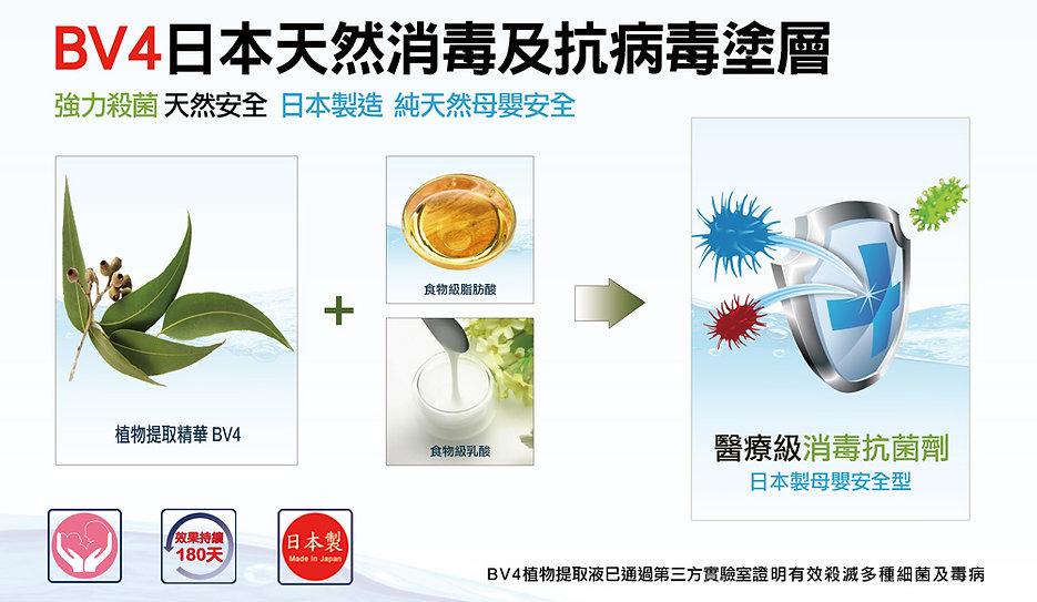 專業消毒殺菌-BV4.jpg