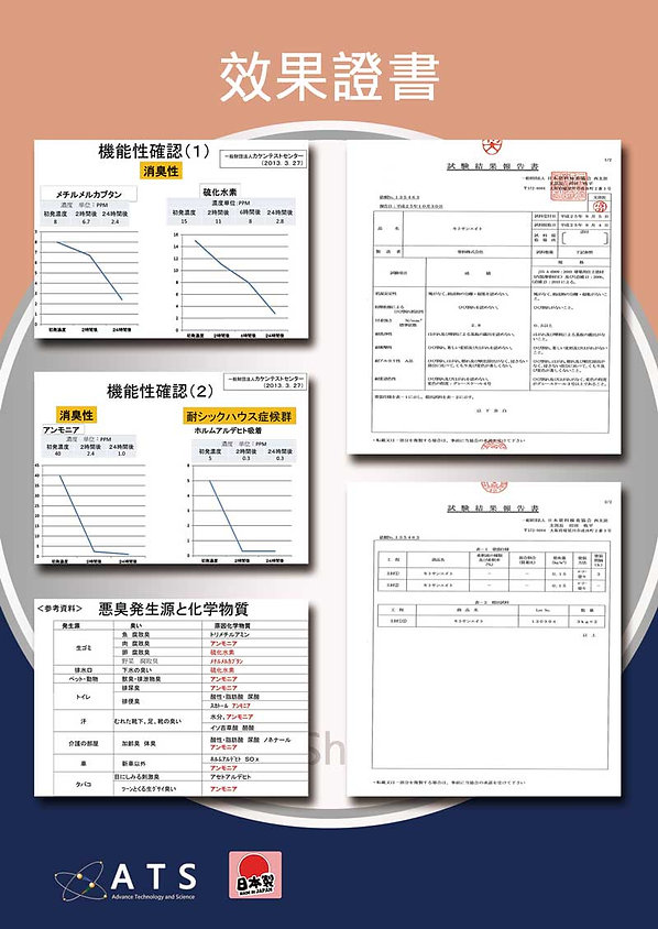C-Shield-甲殼素-(3).jpg