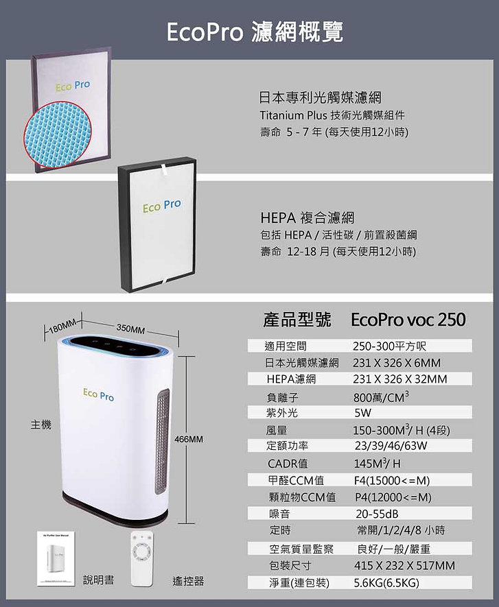 EcoPro 空氣淨化機